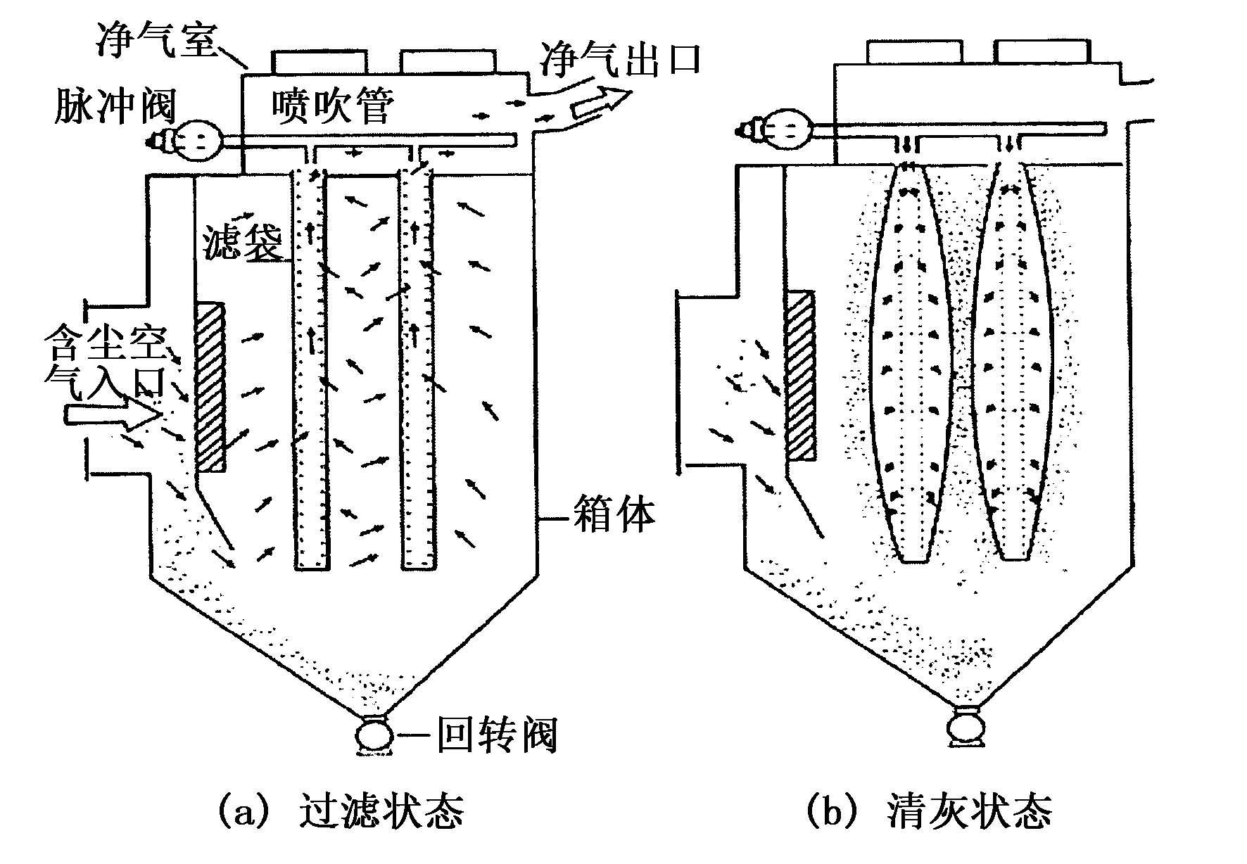 蛋粉的原理_图1. 白噪声发生器的完整原理图.